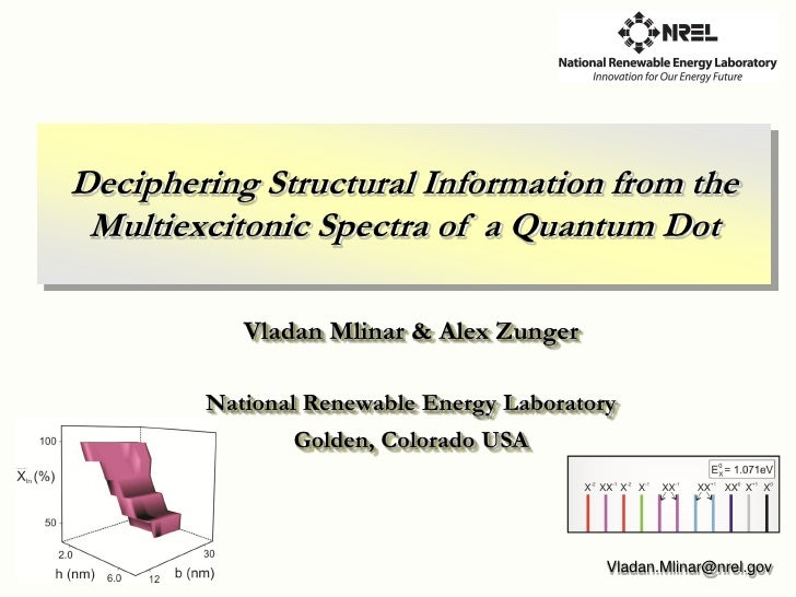 Deciphering Structural Information from the  Multiexcitonic Spectra of a Quantum Dot             Vladan Mlinar & Alex Zung...