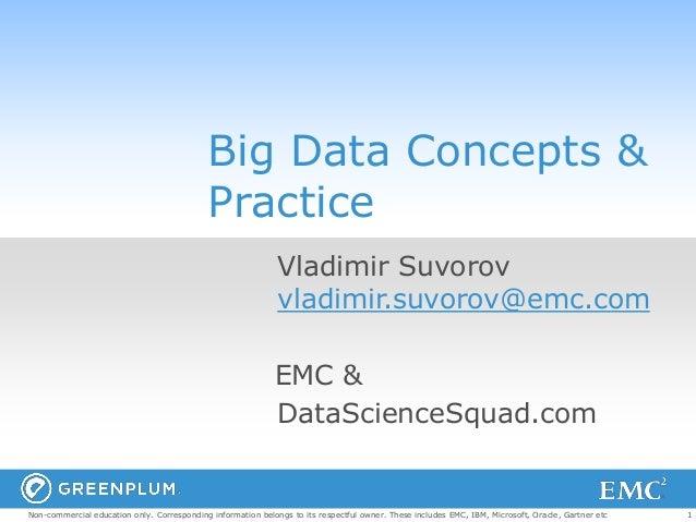 Big Data Concepts &                                            Practice                                                   ...