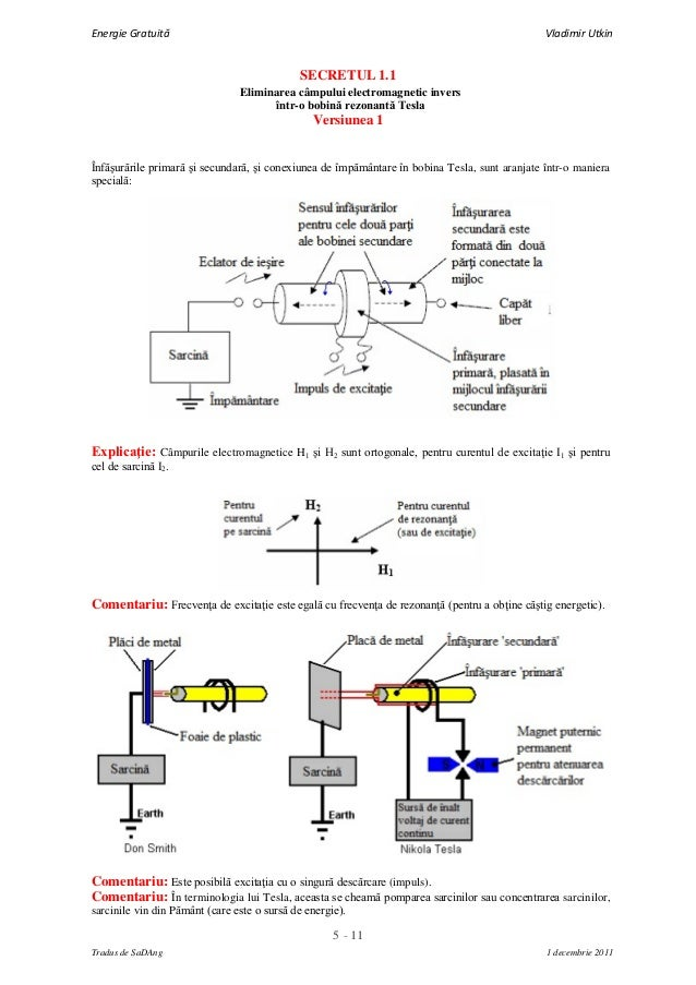 5 - 11Energie Gratuită Vladimir UtkinTradus de SaDAng 1 decembrie 2011SECRETUL 1.1Eliminarea câmpului electromagnetic inve...