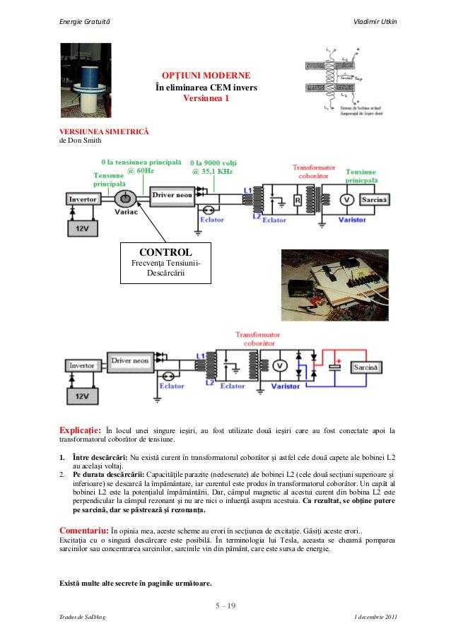 5 - 19Energie Gratuită Vladimir UtkinTradus de SaDAng 1 decembrie 2011OPŢIUNI MODERNEÎn eliminarea CEM inversVersiunea 1VE...