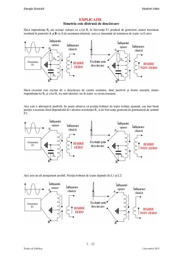 5 - 32Energie Gratuită Vladimir UtkinTradus de SaDAng 1 decembrie 2011EXPLICAŢIESimetria este distrusă de descărcareDacă i...