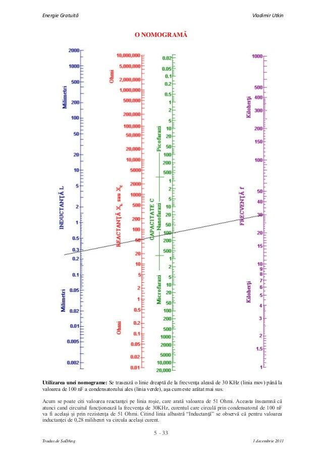 5 - 33Energie Gratuită Vladimir UtkinTradus de SaDAng 1 decembrie 2011O NOMOGRAMĂUtilizarea unei nomograme: Se trasează o ...