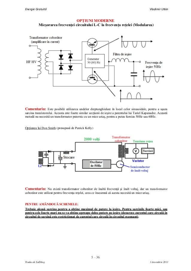 5 - 36Energie Gratuită Vladimir UtkinTradus de SaDAng 1 decembrie 2011OPŢIUNI MODERNEMicşorarea frecvenţei circuitului L-C...