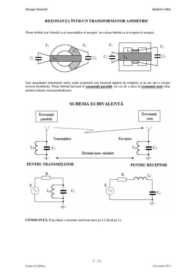 5 - 51Energie Gratuită Vladimir UtkinTradus de SaDAng 1 decembrie 2011REZONANŢA ÎNTR-UN TRANSFORMATOR ASIMETRICPrima bobin...