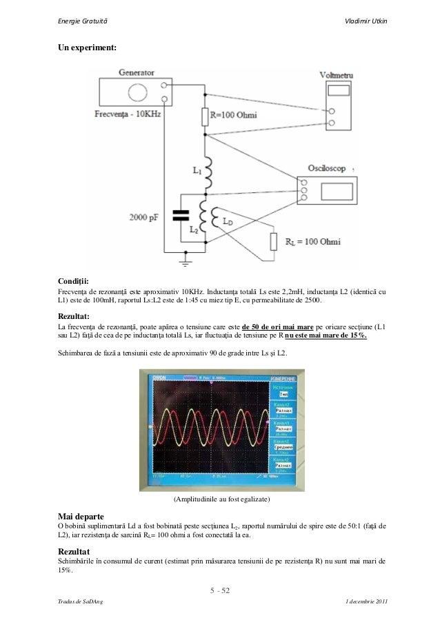 5 - 52Energie Gratuită Vladimir UtkinTradus de SaDAng 1 decembrie 2011Un experiment:Condiţii:Frecvenţa de rezonanţă este a...