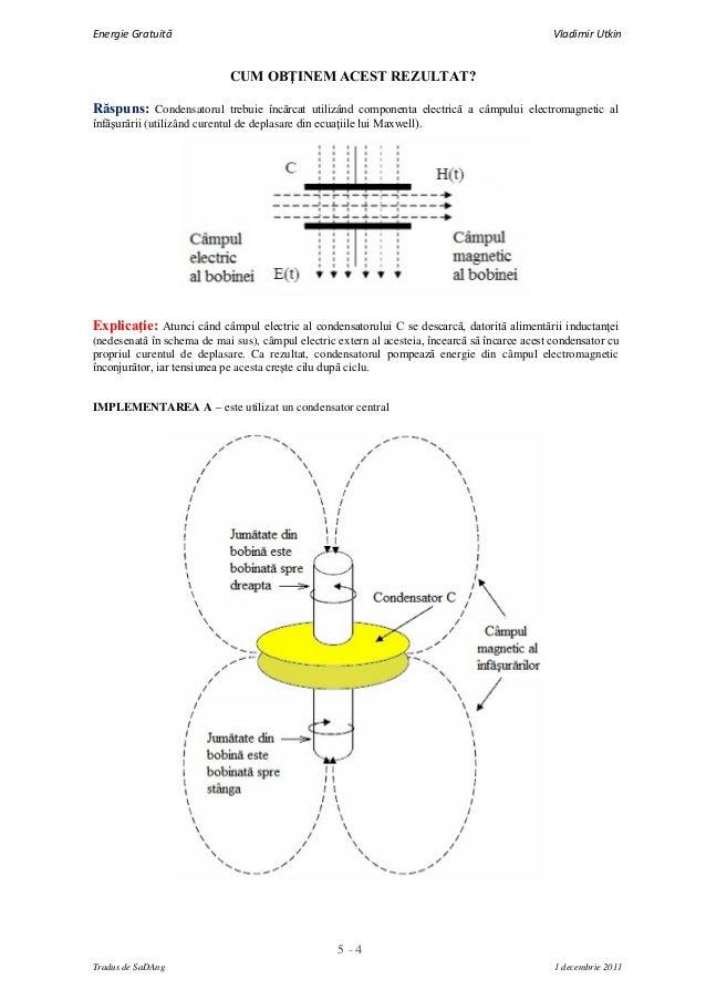 5 - 4Energie Gratuită Vladimir UtkinTradus de SaDAng 1 decembrie 2011CUM OBŢINEM ACEST REZULTAT?Răspuns: Condensatorul tre...