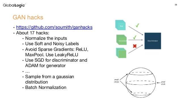 "Vladislav Kolbasin ""Introduction to Generative Adversarial Networks (…"