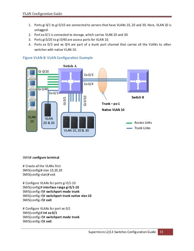 L2/L3 Switches VLAN configuration guide
