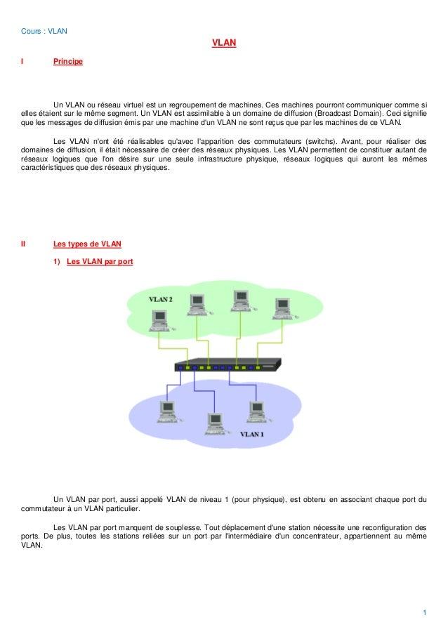 Cours : VLAN 1 VLAN I Principe Un VLAN ou réseau virtuel est un regroupement de machines. Ces machines pourront communique...