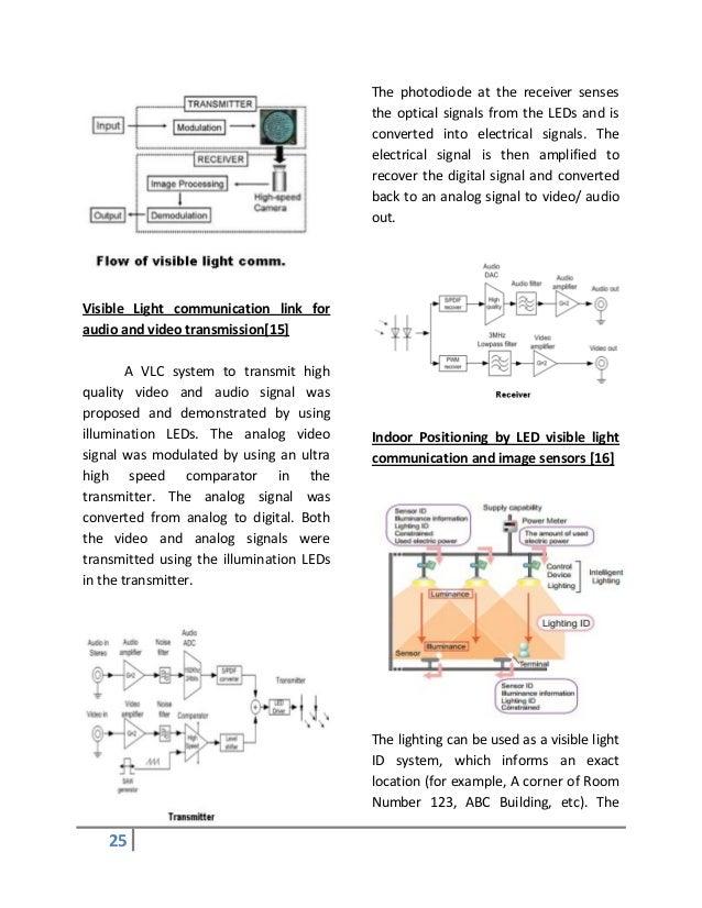 Vlc By Siddharth Jhumat M Tech Cse