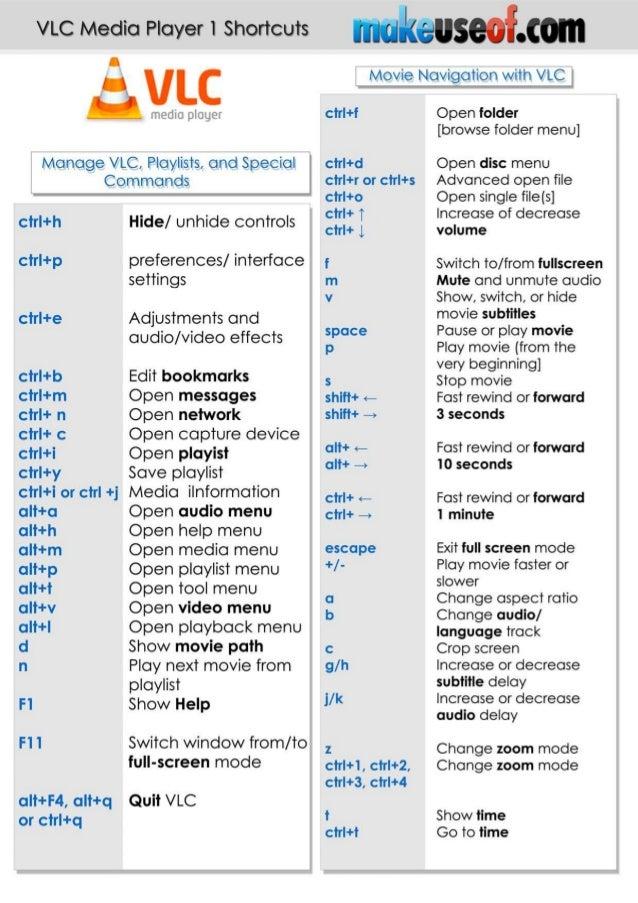 Vlc media player shortcuts