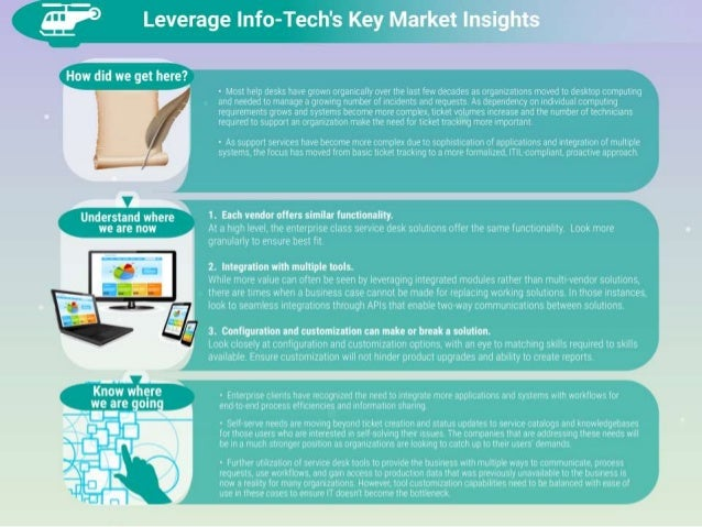 High Quality ... Http://www.infotech.com/research/ss/vendor  Vendor Landscape: Enterprise  Service Desk Software ...
