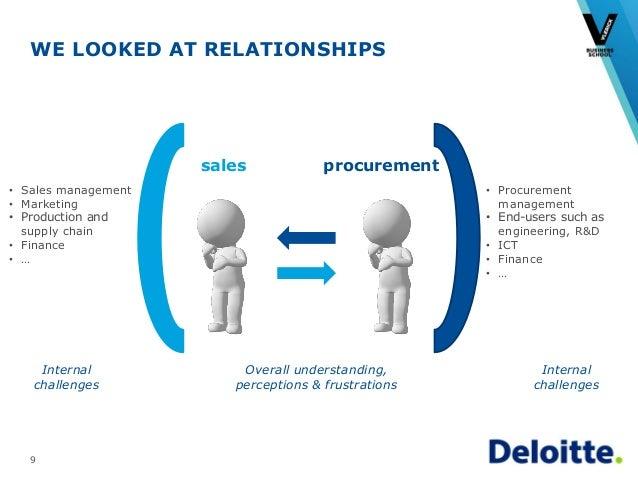 Vlerick Sales Forum Amp Deloitte Study Sales Amp Procurement