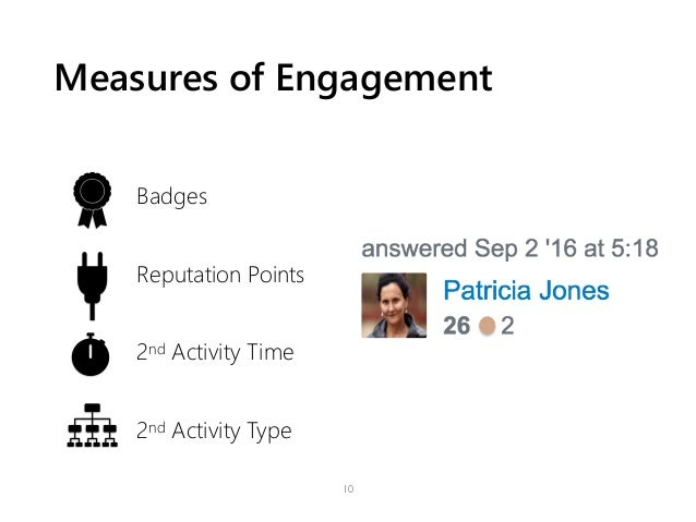 Measures of Engagement Badges Reputation Points 2nd Activity Time 2nd Activity Type 10