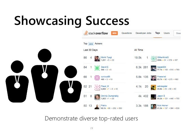 Showcasing Success Demonstrate diverse top-rated users 19