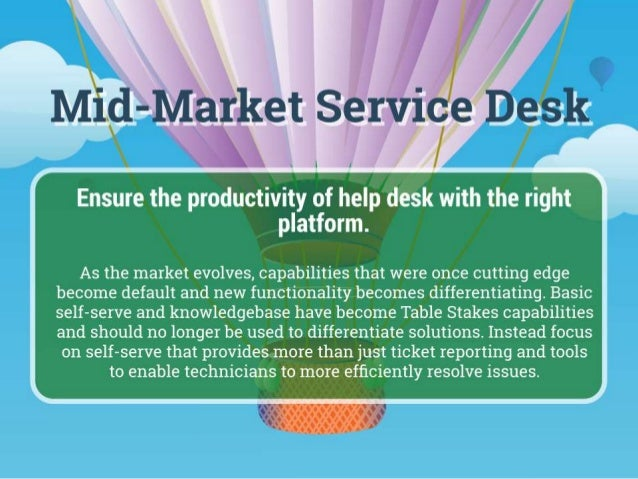 As the market evolves, capabilities that were once cutting edge become default and new functionality becomes differentiati...