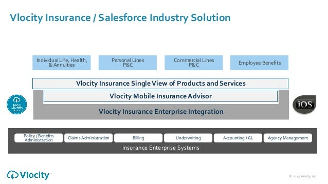 ©  2014  Vlocity,  Inc.     Vlocity  Insurance  /  Salesforce  Industry  Solution   Policy  /  B...