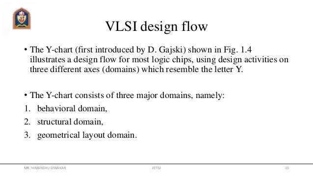Vlsi design 11 himanshu diwakar jetgi 14 15 vlsi design fandeluxe Image collections