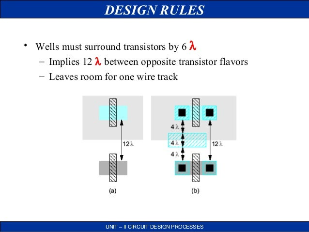 vlsi circuit design process 51 638?cb=1383286807 vlsi circuit design process wells f67 wiring diagram at edmiracle.co