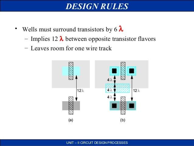 vlsi circuit design process 51 638?cb=1383286807 vlsi circuit design process wells f67 wiring diagram at n-0.co