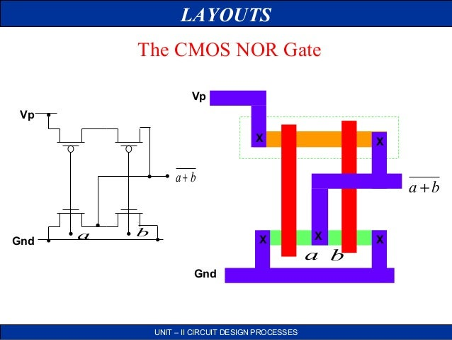 VLSI circuit design process