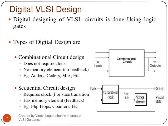 Vlsi Design Overview With Number System And Combinational