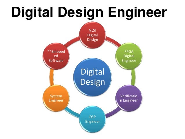 Vlsi Industry Digital Design Engineers Draft Version besides Electrostatics additionally Worksheets For Patterns additionally Light Emitted By An Object According To Its Temperature moreover EMSpec2. on examples of electromagnetics