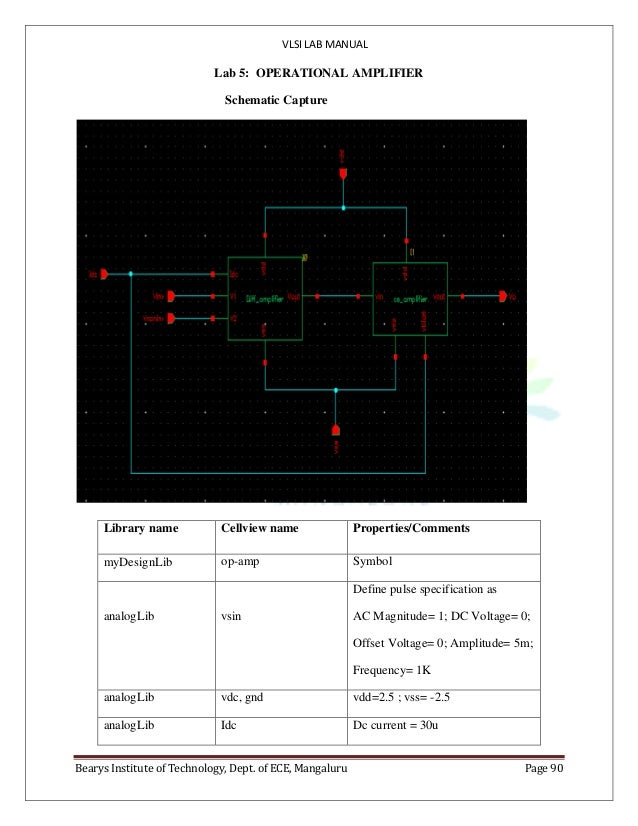 VLSI LAB MANUAL Bearys Institute of Technology, Dept. of ECE, Mangaluru Page 90 Lab 5: OPERATIONAL AMPLIFIER Schematic Cap...