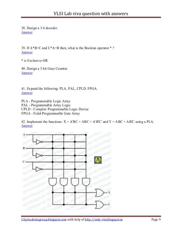 Vlsi lab viva question with answers