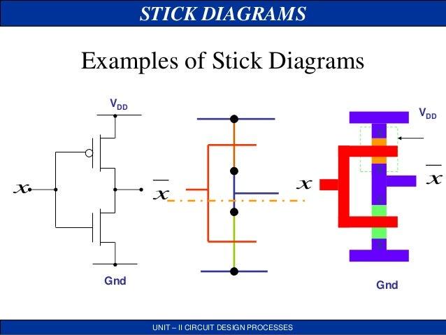 Stick diagram examples pdf auto wiring diagram today vlsi stick daigram jce rh slideshare net blank plot diagram pdf soccer field diagrams pdf ccuart Gallery