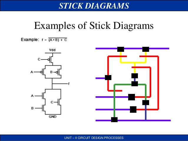 Stick diagram examples pdf auto wiring diagram today vlsi stick daigram jce rh slideshare net lennox wiring diagram pdf lennox wiring diagram pdf ccuart Gallery