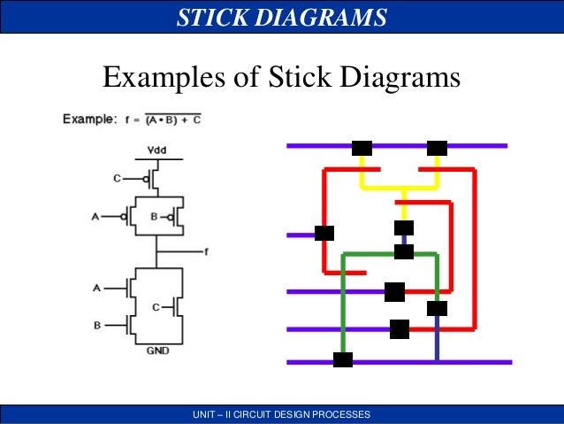 Vlsi stick daigram jce stick diagrams ccuart Images