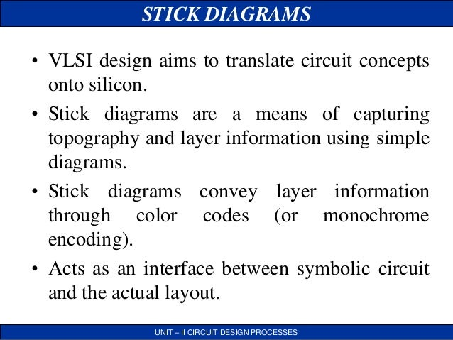 Vlsi stick daigram jce 5 stick diagrams ccuart Image collections