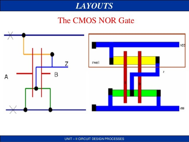 layouts unit – ii circuit design processes the cmos nor gate