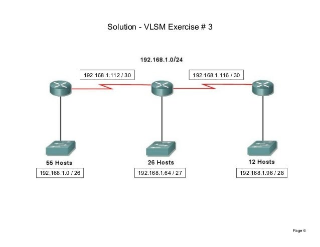 Vlsm Exercises Solutions