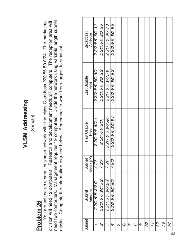 Vlsm Workbook Instructors Edition V2 0 Solucionario
