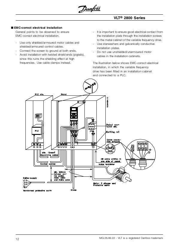 danfoss vlt 2800 instruction manual