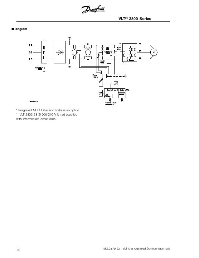 manual variador danfoss vlt 2800 cooling tower diagram vlt® 2800 series installation