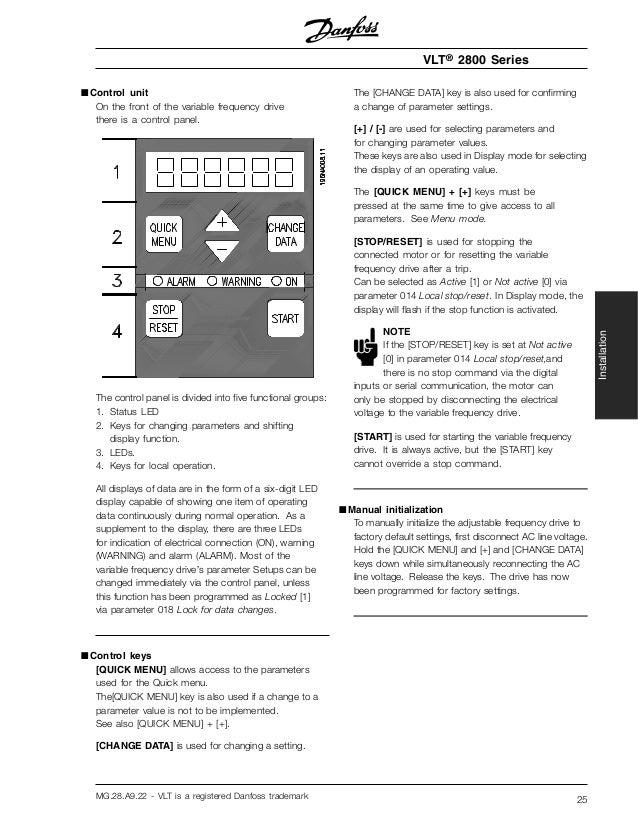 Danfoss vlt 2803-2815 manuals.