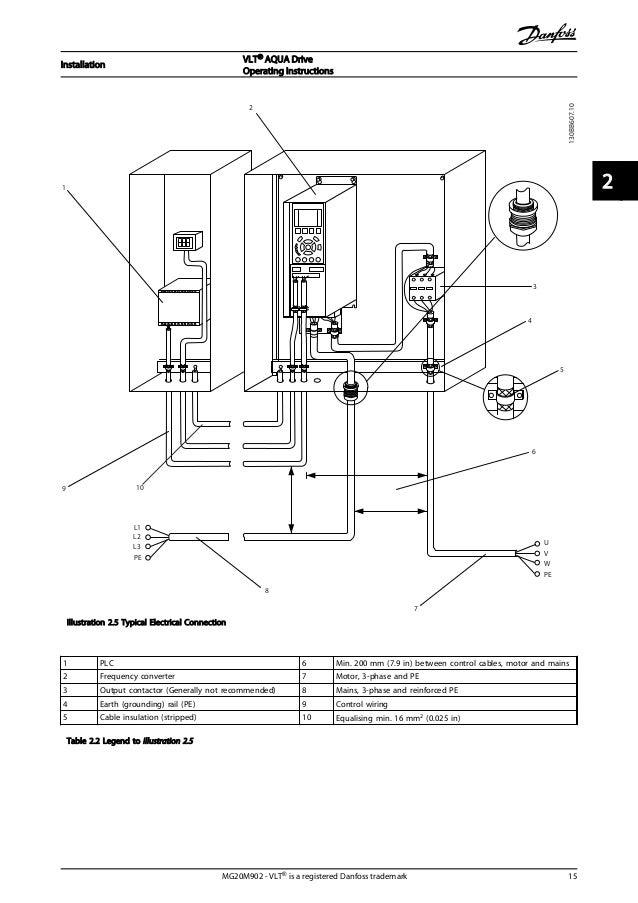 Danfoss Inverter Wiring Diagram
