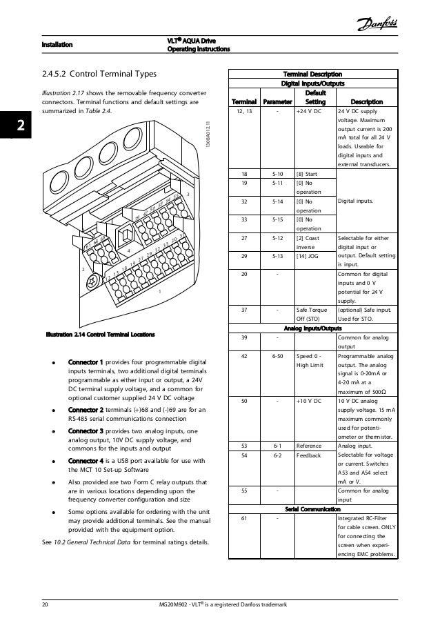 Danfoss Wiring Diagram Vlt Aqua | Wiring Diagram on