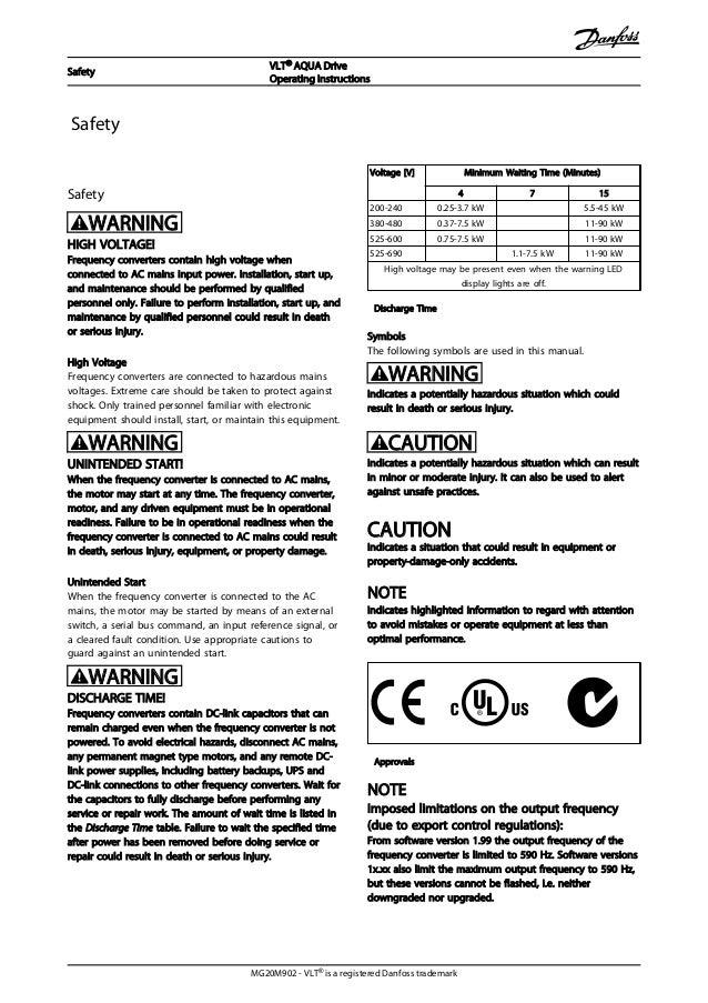 vlt aqua fc 202 safety vlt® aqua drive operating instructions mg20m902 vlt® is a registered danfoss trademark 3