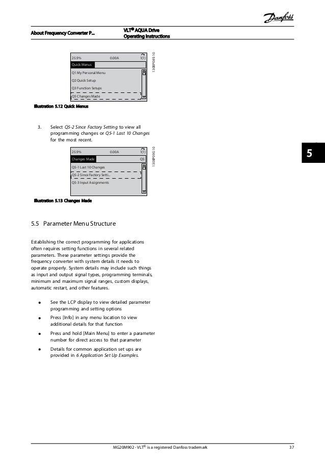vlt aqua fc 202 vlt® aqua drive operating instructions mg20m902 vlt® is a registered danfoss trademark 37 5 5 41