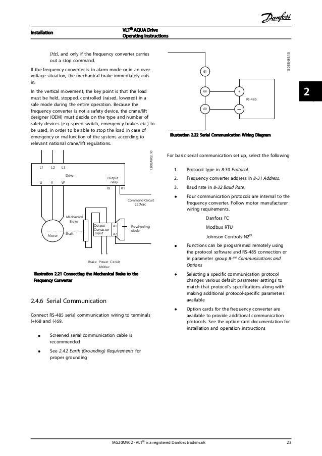 thông sá ' kÄ© thuật vlt aqua fc 202 installation vlt® aqua drive operating instructions mg20m902 vlt® is a registered danfoss trademark 23 2 2 27
