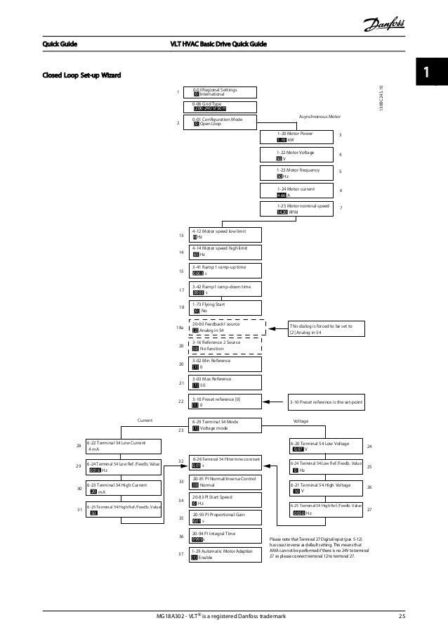 Vlt hvac basic_quick_start_guide_fc101