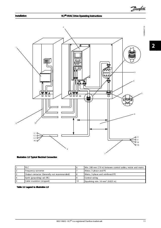 Danfoss 102 Wiring Diagram : 26 Wiring Diagram Images