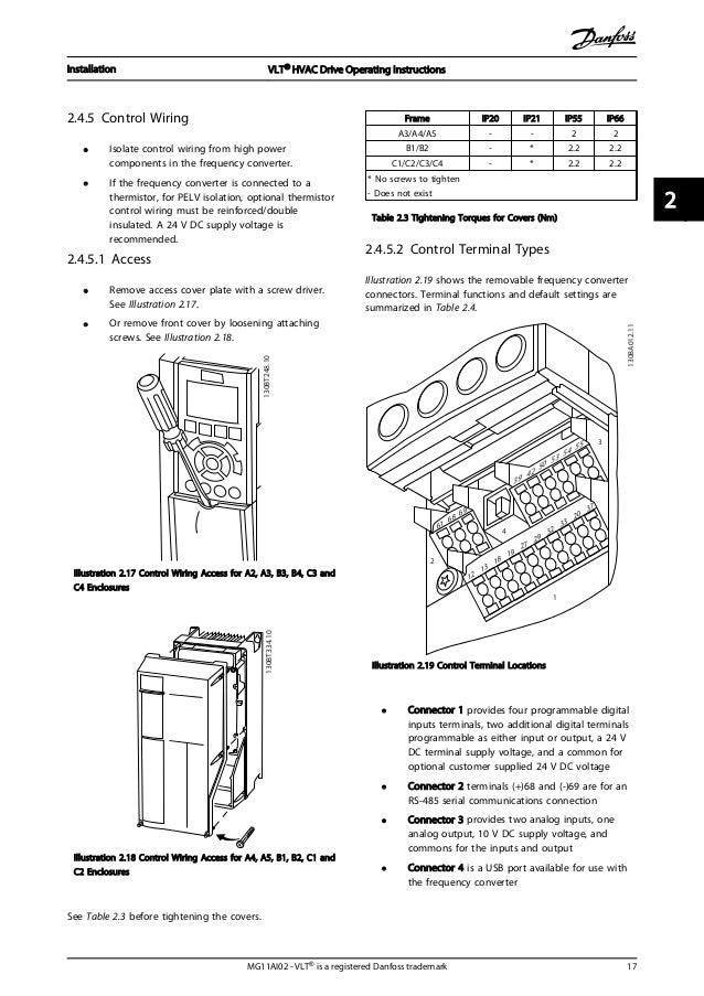 vltfc 102 hvac drive operating instructions