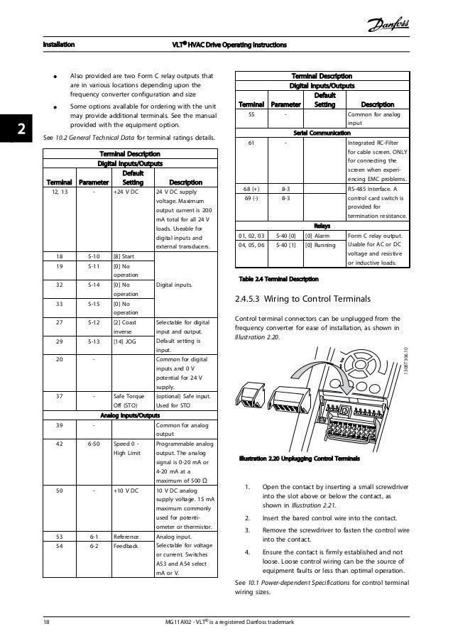 Hướng dẫn vận hành Vlt hvac drive fc 102