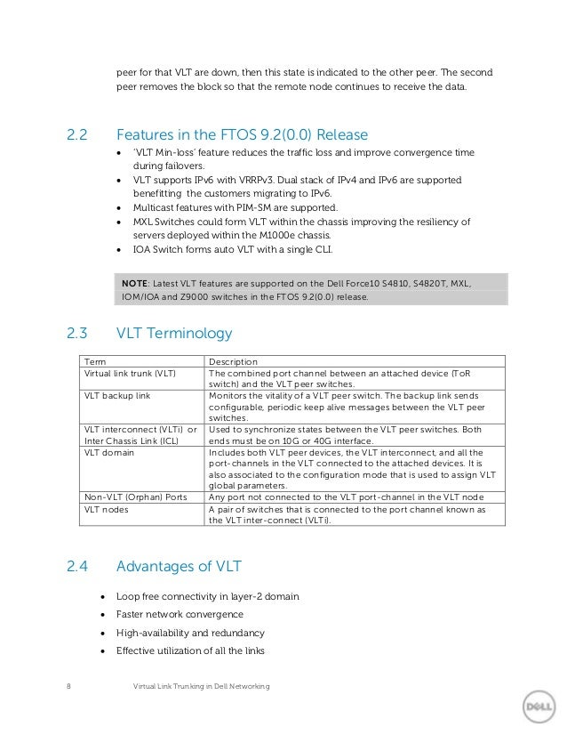 Dell Vlt Reference Architecture V
