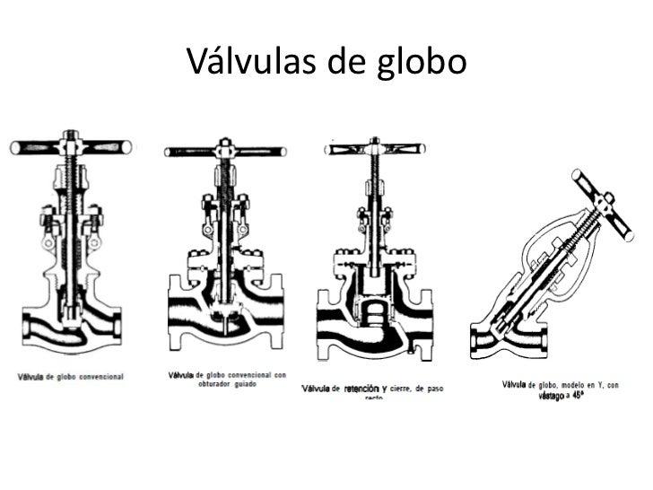 Leccion80 besides Niveles De Piso likewise Tolerancias Geometricas Y Dimensionales Gdt as well Leccion 3  ponentes Electricos moreover Associacao Resistores Em Paralelo. on curso simbologia